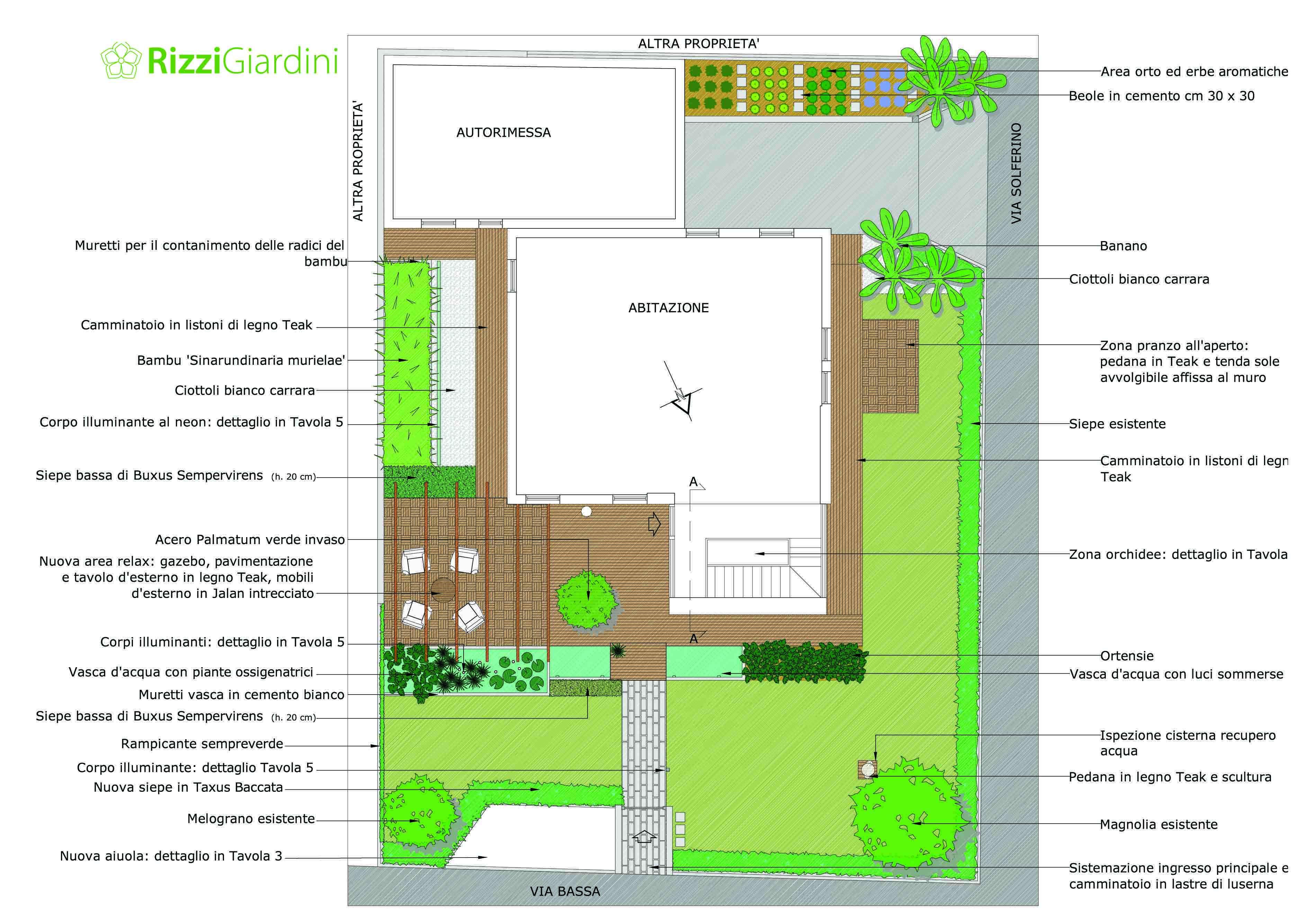 Giardino con vasca d 39 acqua progettazione giardini for Arredo giardino dwg