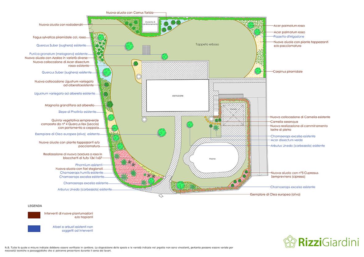 Giardino in campagna progettazione giardini for Planimetria giardino