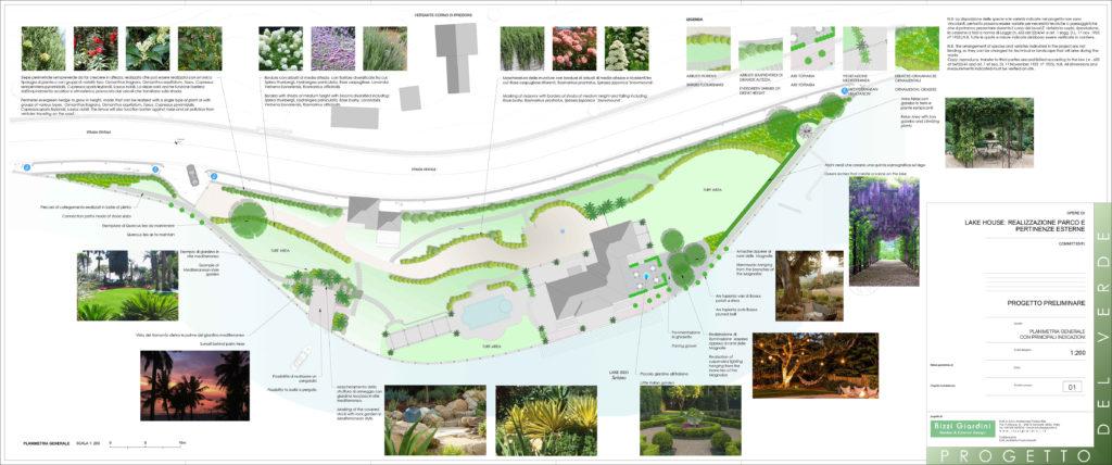 Giardini di ville archivi progettazione giardini for Progetti architettonici in vendita
